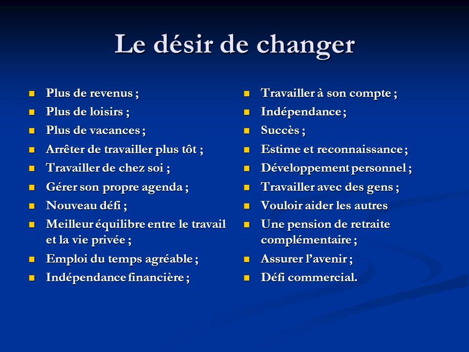 Présentation de la Firme et des Produits Le désir de changer.