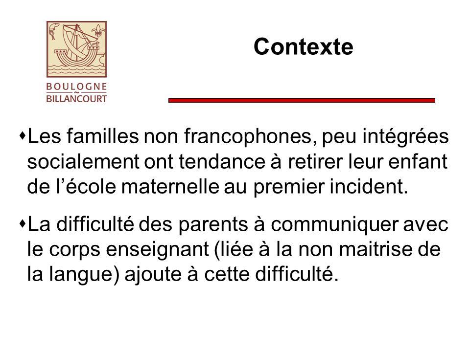 Contexte Les familles non francophones, peu intégrées socialement ont tendance à retirer leur enfant de lécole maternelle au premier incident.