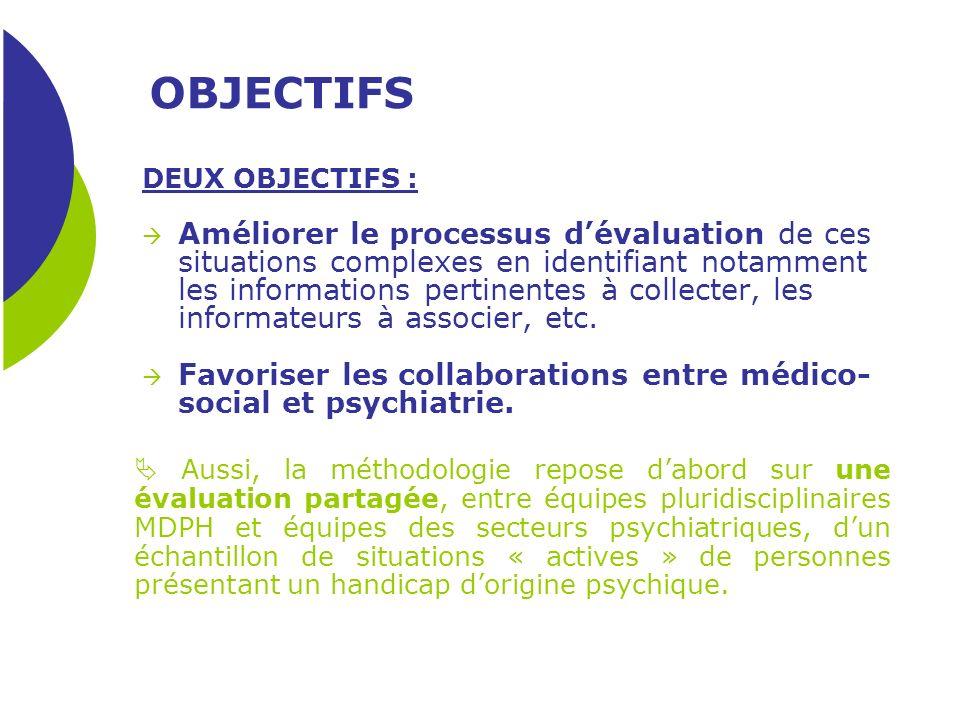 OBJECTIFS DEUX OBJECTIFS : Améliorer le processus dévaluation de ces situations complexes en identifiant notamment les informations pertinentes à coll
