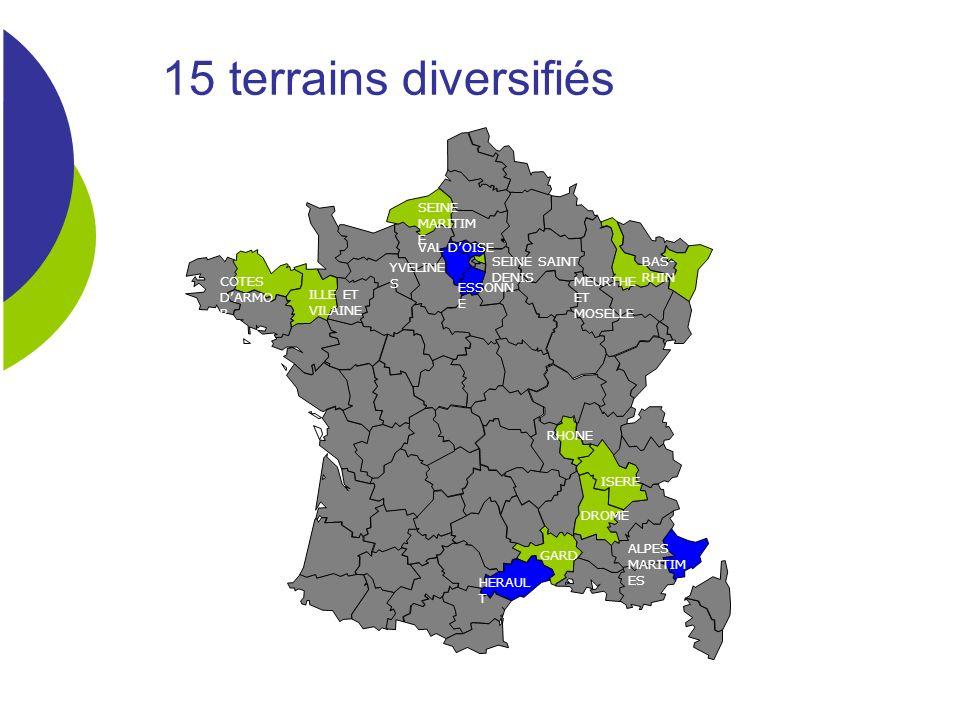 15 terrains diversifiés
