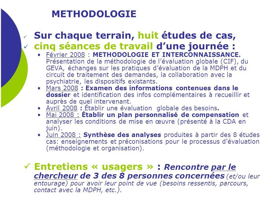 METHODOLOGIE Sur chaque terrain, huit études de cas, cinq séances de travail dune journée : Février 2008 : METHODOLOGIE ET INTERCONNAISSANCE. Présenta