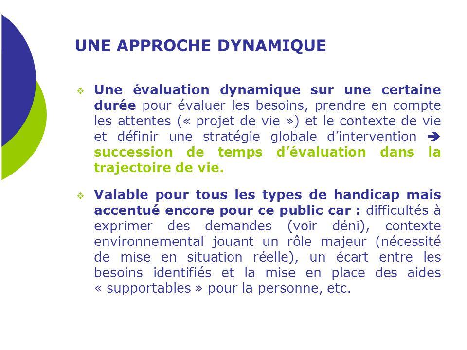 UNE APPROCHE DYNAMIQUE Une évaluation dynamique sur une certaine durée pour évaluer les besoins, prendre en compte les attentes (« projet de vie ») et