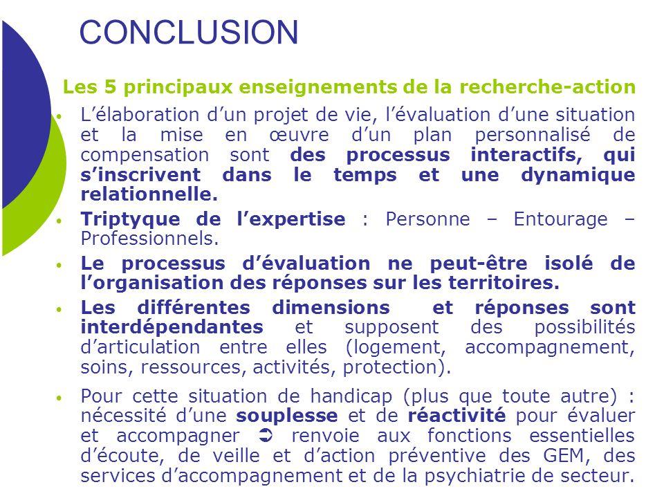 CONCLUSION Lélaboration dun projet de vie, lévaluation dune situation et la mise en œuvre dun plan personnalisé de compensation sont des processus int