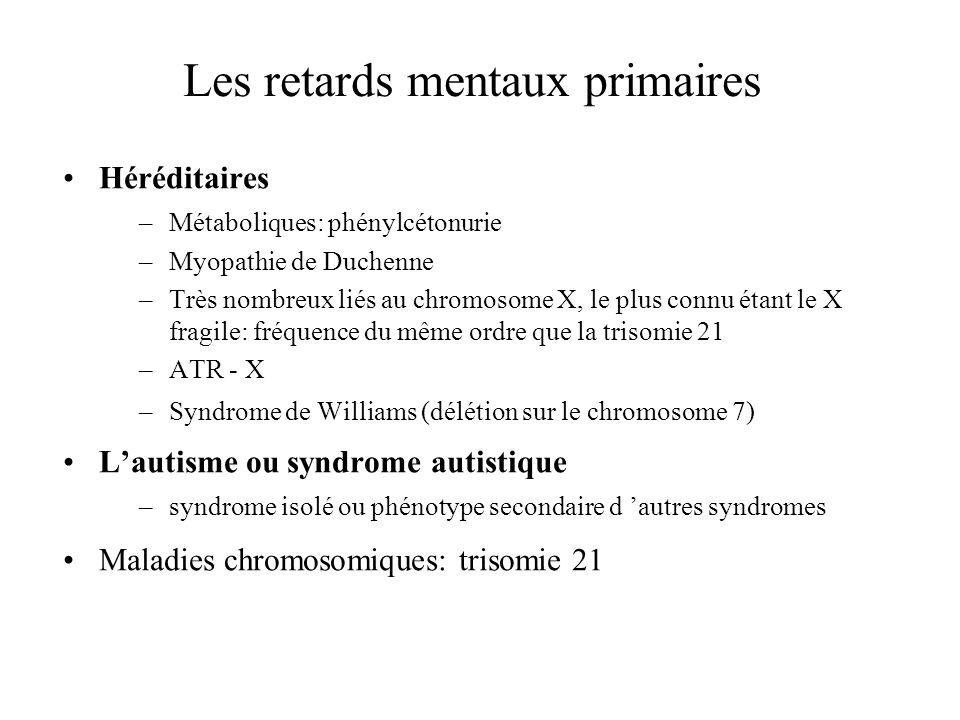 Les retards mentaux primaires Héréditaires –Métaboliques: phénylcétonurie –Myopathie de Duchenne –Très nombreux liés au chromosome X, le plus connu ét