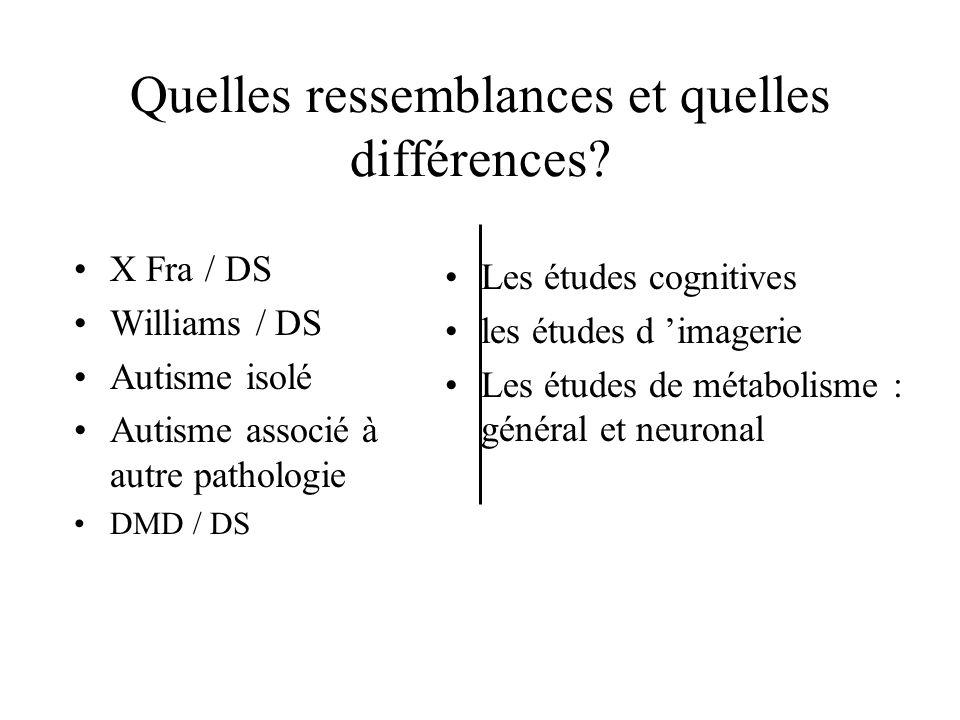 Quelles ressemblances et quelles différences? X Fra / DS Williams / DS Autisme isolé Autisme associé à autre pathologie DMD / DS Les études cognitives