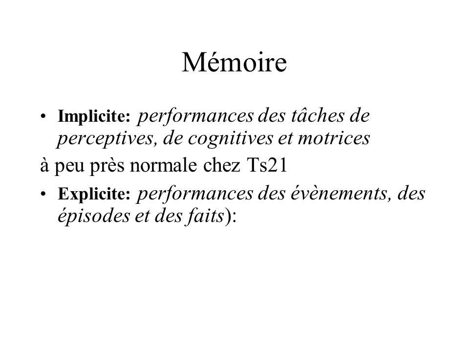 Mémoire Implicite: performances des tâches de perceptives, de cognitives et motrices à peu près normale chez Ts21 Explicite: performances des évènemen