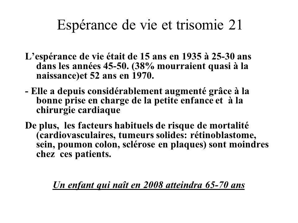 Espérance de vie et trisomie 21 Lespérance de vie était de 15 ans en 1935 à 25-30 ans dans les années 45-50. (38% mourraient quasi à la naissance)et 5