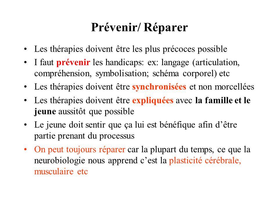 Prévenir/ Réparer Les thérapies doivent être les plus précoces possible I faut prévenir les handicaps: ex: langage (articulation, compréhension, symbo