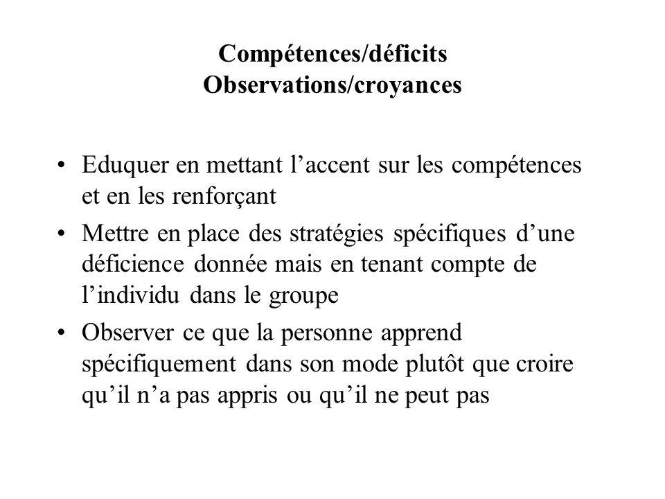 Compétences/déficits Observations/croyances Eduquer en mettant laccent sur les compétences et en les renforçant Mettre en place des stratégies spécifi
