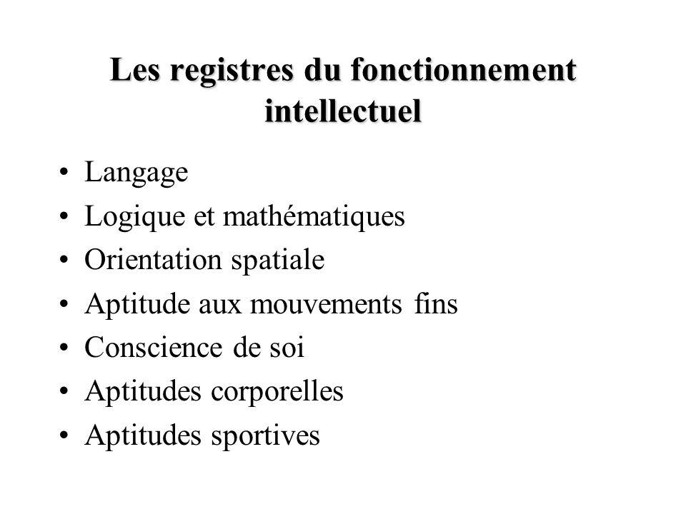 Les registres du fonctionnement intellectuel Langage Logique et mathématiques Orientation spatiale Aptitude aux mouvements fins Conscience de soi Apti