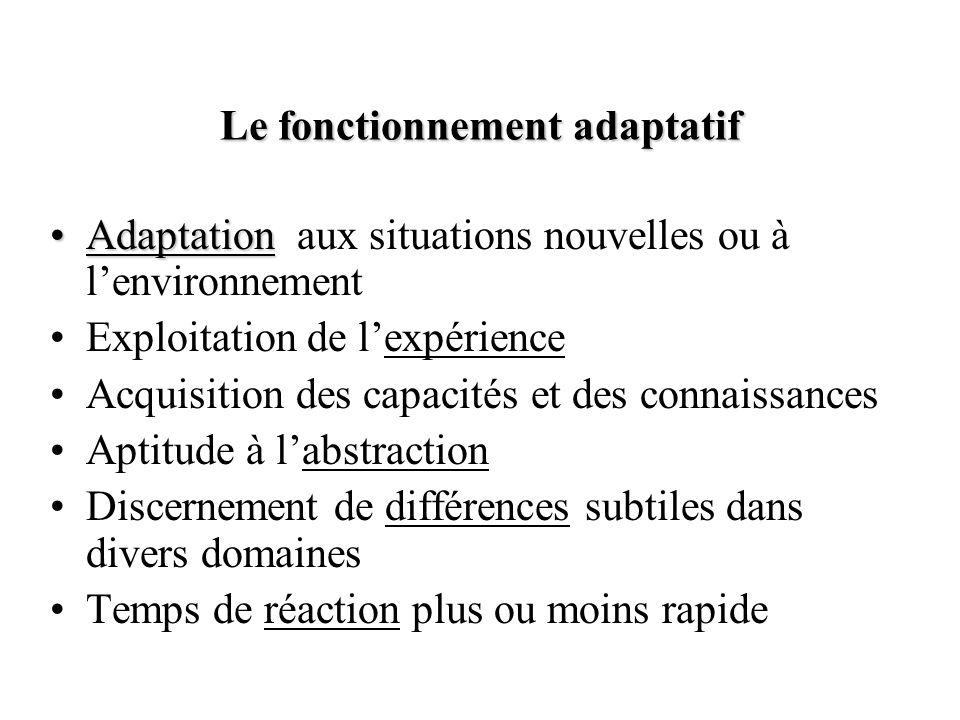 Le fonctionnement adaptatif AdaptationAdaptation aux situations nouvelles ou à lenvironnement Exploitation de lexpérience Acquisition des capacités et