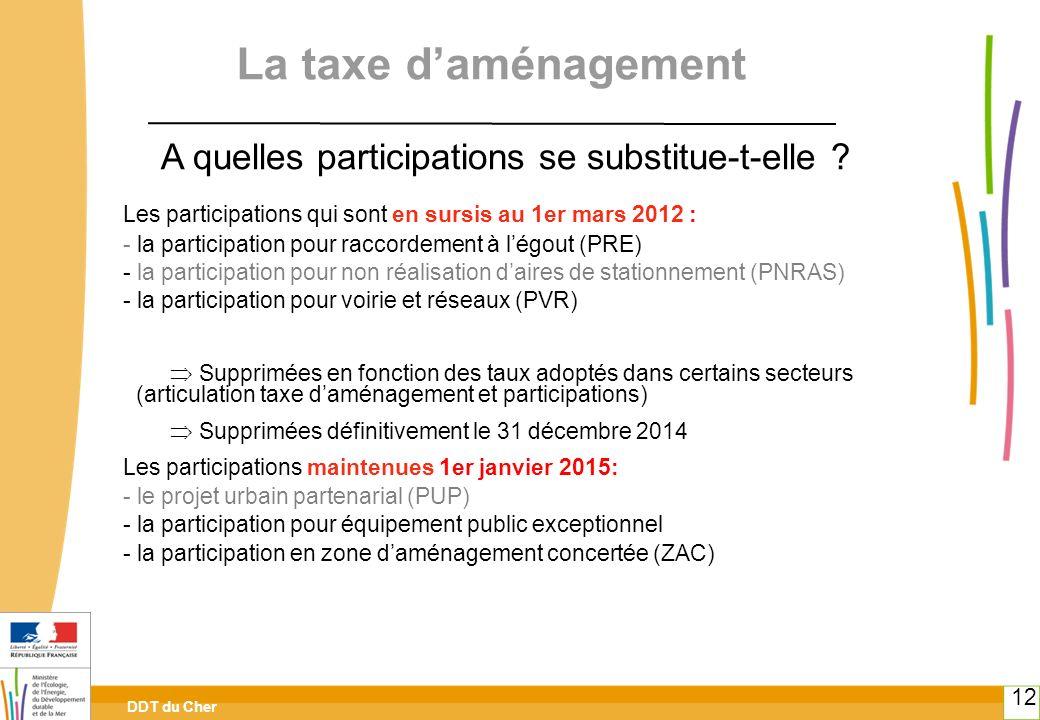 DDT du Cher 12 La taxe daménagement A quelles participations se substitue-t-elle ? Les participations qui sont en sursis au 1er mars 2012 : - la parti