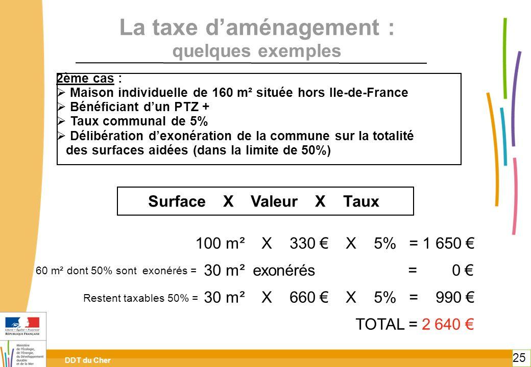 DDT du Cher 25 La taxe daménagement : quelques exemples 2ème cas : Maison individuelle de 160 m² située hors Ile-de-France Bénéficiant dun PTZ + Taux