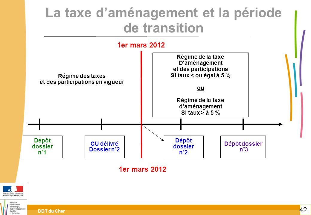 DDT du Cher 42 La taxe daménagement et la période de transition 1er mars 2012 Dépôt dossier n°1 CU délivré Dossier n°2 Dépôt dossier n°2 Dépôt dossier