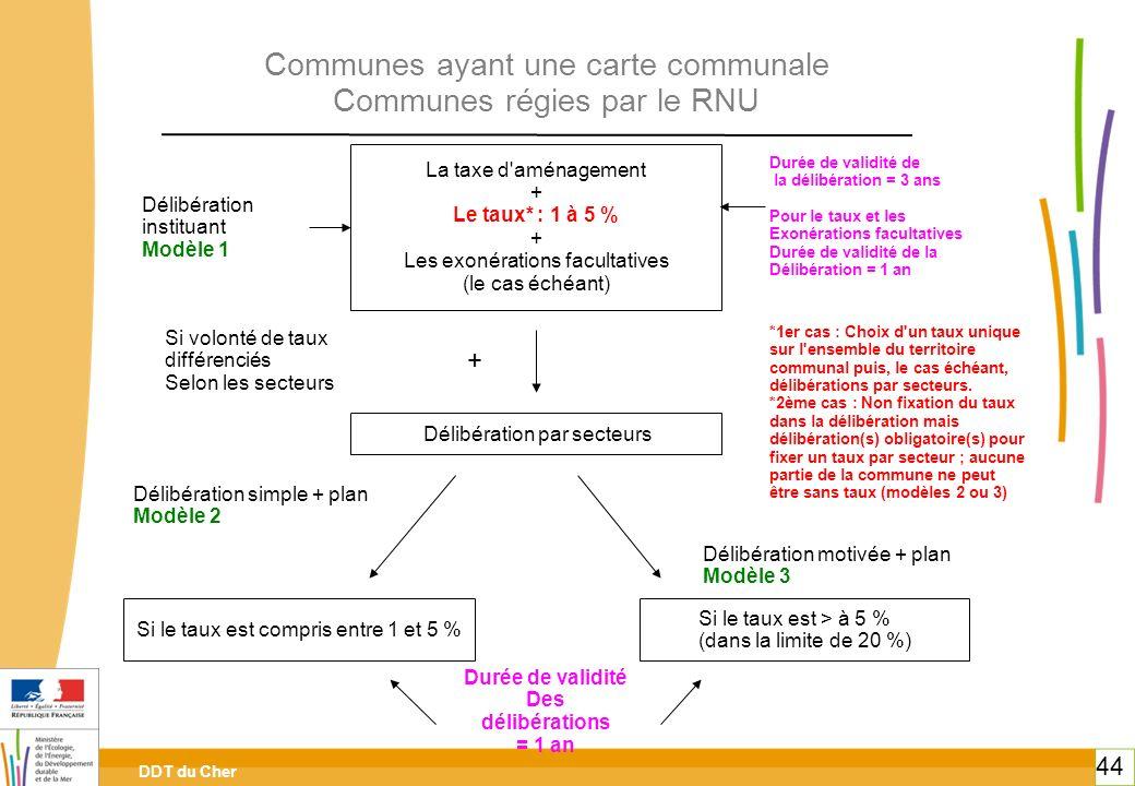 DDT du Cher 44 La taxe d'aménagement + Le taux* : 1 à 5 % + Les exonérations facultatives (le cas échéant) Délibération par secteurs Durée de validité