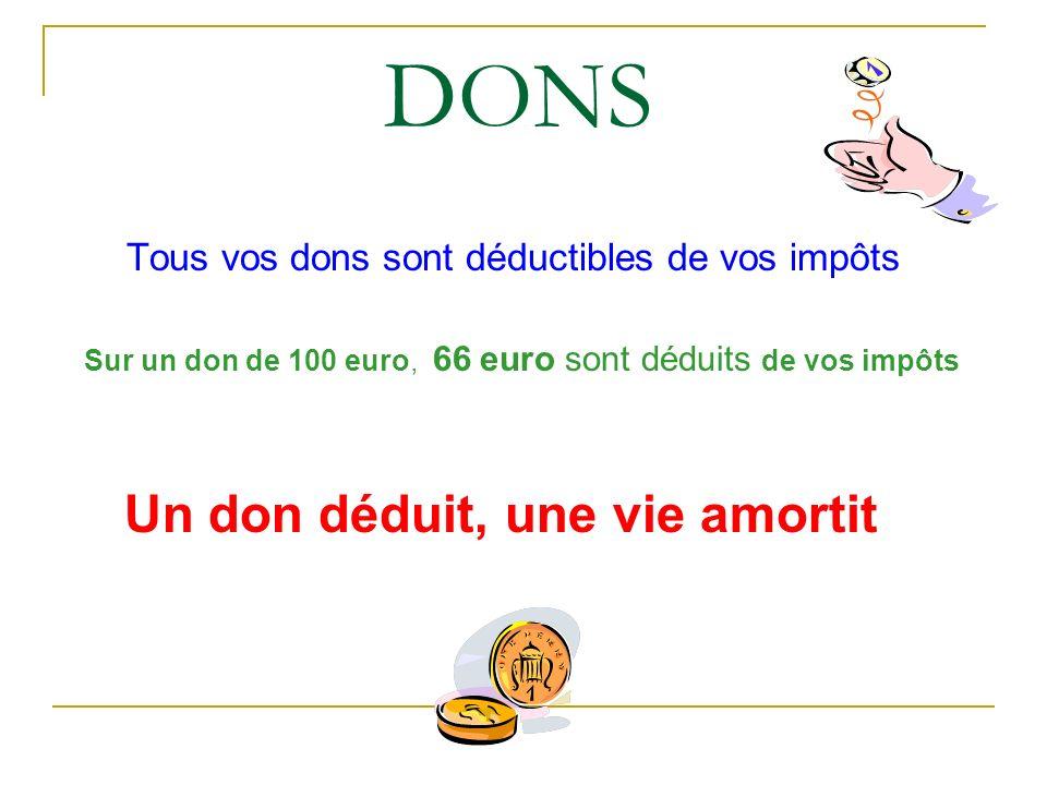 DONS Tous vos dons sont déductibles de vos impôts Sur un don de 100 euro, 66 euro sont déduits de vos impôts Un don déduit, une vie amortit