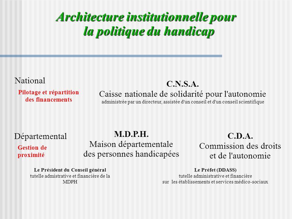 Architecture institutionnelle pour la politique du handicap Départemental Pilotage et répartition des financements C.N.S.A.