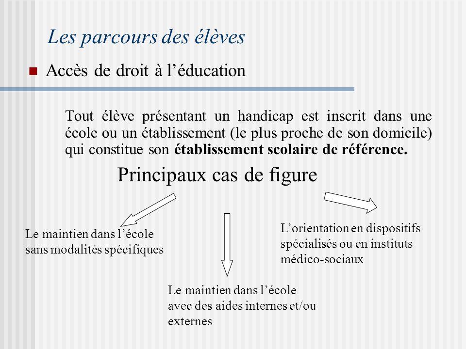 Les parcours des élèves Accès de droit à léducation Tout élève présentant un handicap est inscrit dans une école ou un établissement (le plus proche de son domicile) qui constitue son établissement scolaire de référence.