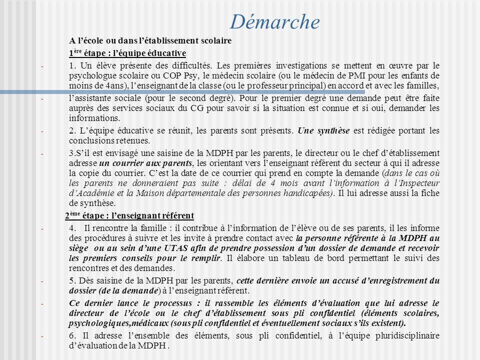 Démarche A lécole ou dans létablissement scolaire 1 ère étape : léquipe éducative - 1.