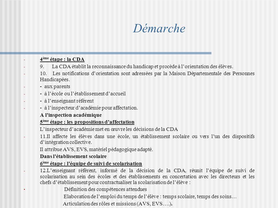 Démarche - 4 ème étape : la CDA - 9.