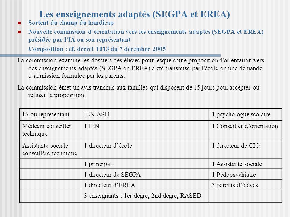 Les enseignements adaptés (SEGPA et EREA) Sortent du champ du handicap Nouvelle commission dorientation vers les enseignements adaptés (SEGPA et EREA) présidée par lIA ou son représentant Composition : cf.