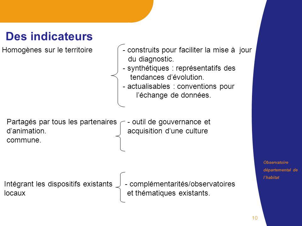 départemental de lhabitat 10 Des indicateurs Homogènes sur le territoire - construits pour faciliter la mise à jour du diagnostic.
