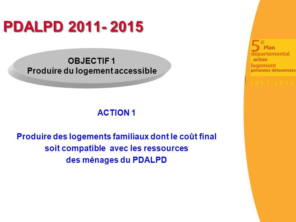 PDALPD 2011- 2015 ACTION 1 Produire des logements familiaux dont le coût final soit compatible avec les ressources des ménages du PDALPD OBJECTIF 1 Produire du logement accessible