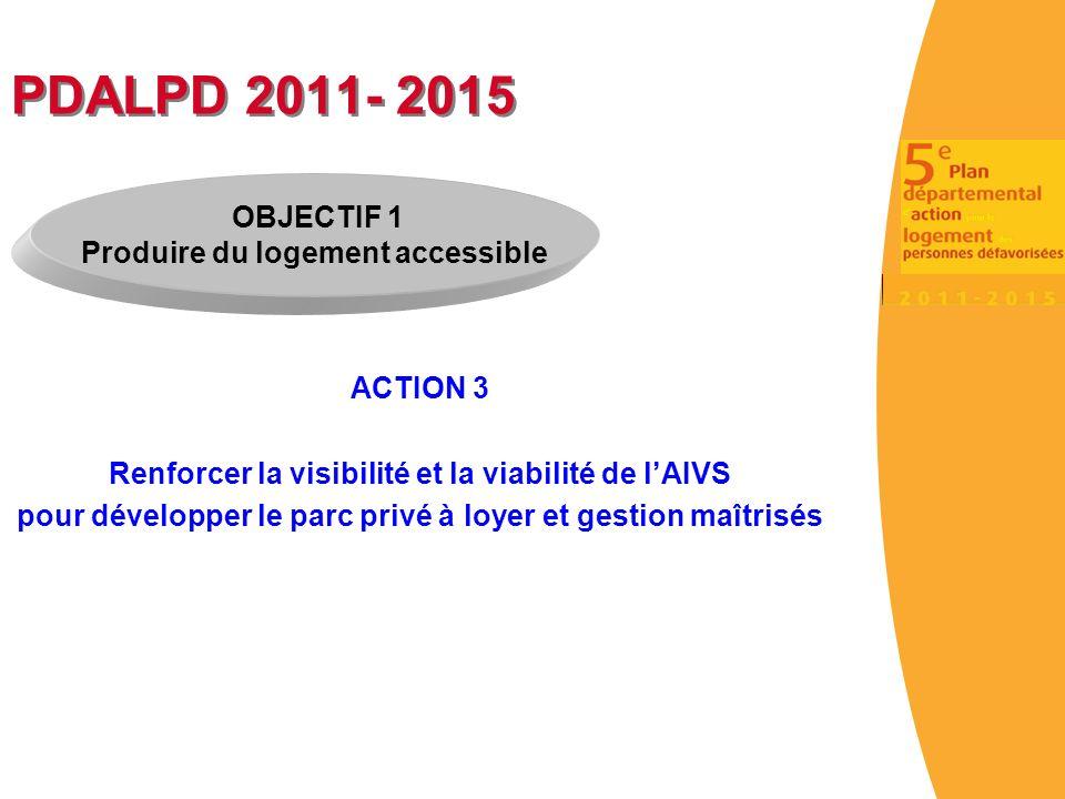 PDALPD 2011- 2015 ACTION 3 Renforcer la visibilité et la viabilité de lAIVS pour développer le parc privé à loyer et gestion maîtrisés OBJECTIF 1 Produire du logement accessible