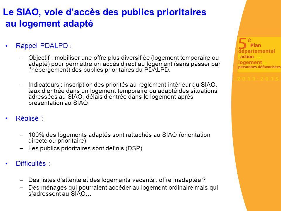 Le SIAO, voie daccès des publics prioritaires au logement adapté Rappel PDALPD : –Objectif : mobiliser une offre plus diversifiée (logement temporaire ou adapté) pour permettre un accès direct au logement (sans passer par lhébergement) des publics prioritaires du PDALPD.