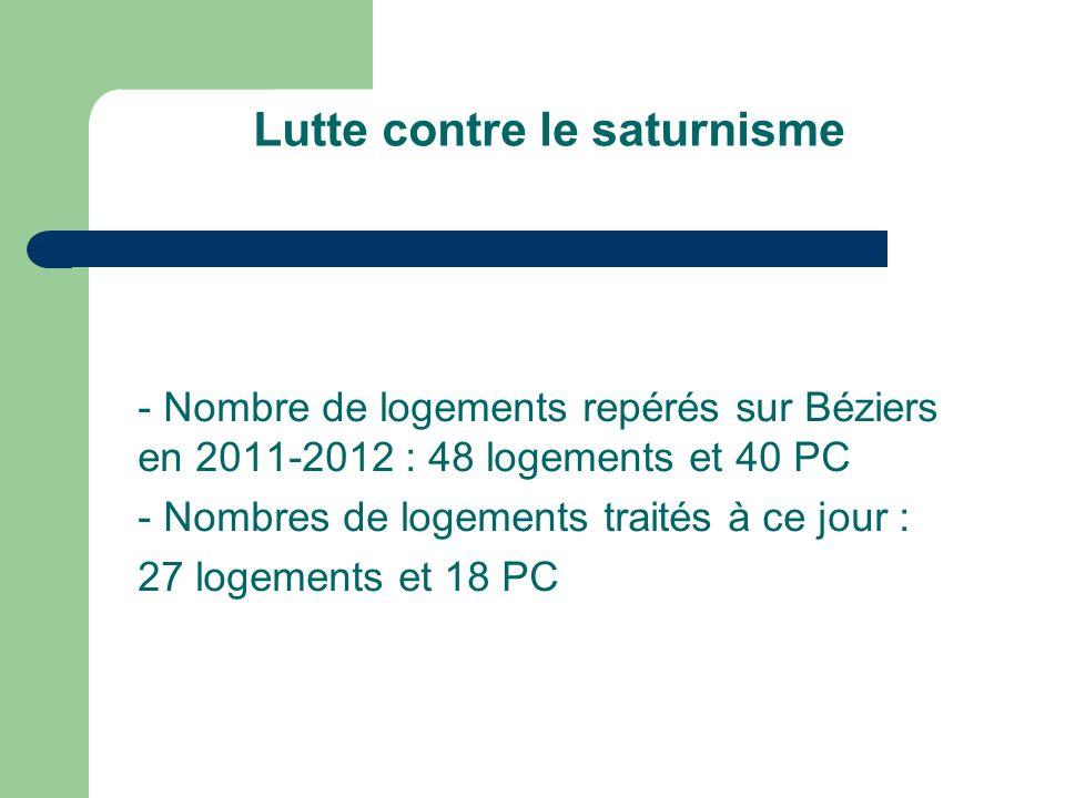 Lutte contre le saturnisme - Nombre de logements repérés sur Béziers en 2011-2012 : 48 logements et 40 PC - Nombres de logements traités à ce jour : 27 logements et 18 PC