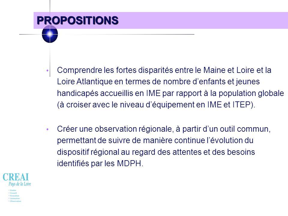 10 PROPOSITIONS Comprendre les fortes disparités entre le Maine et Loire et la Loire Atlantique en termes de nombre denfants et jeunes handicapés accu