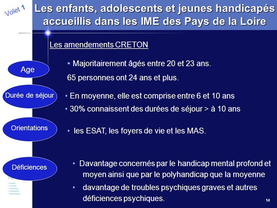 14 Volet 1 Les enfants, adolescents et jeunes handicapés accueillis dans les IME des Pays de la Loire En moyenne, elle est comprise entre 6 et 10 ans