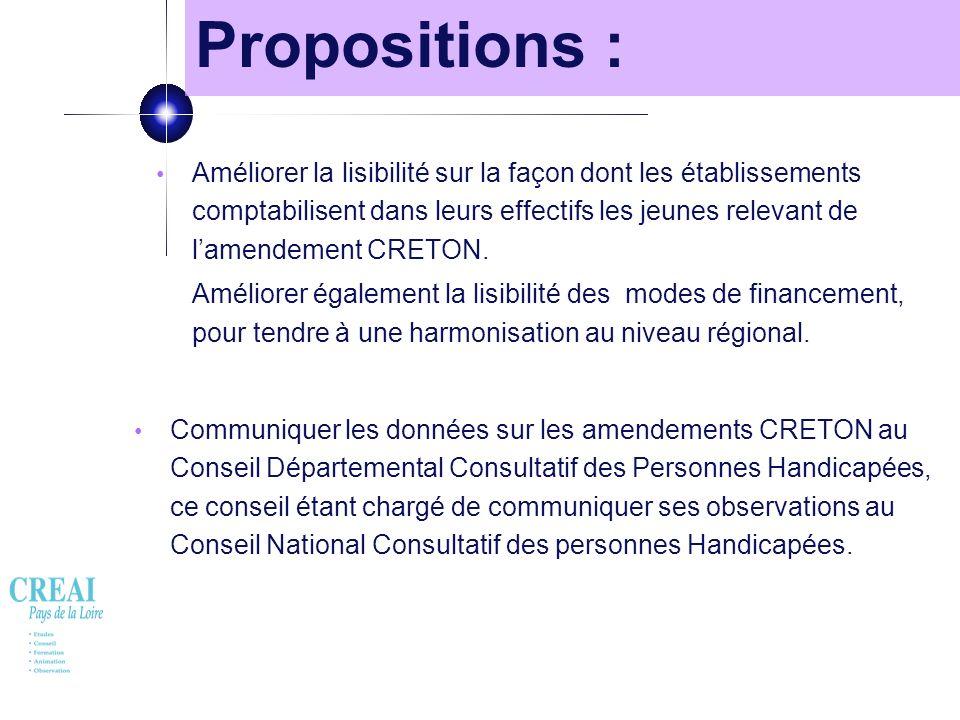 15 Propositions : Améliorer la lisibilité sur la façon dont les établissements comptabilisent dans leurs effectifs les jeunes relevant de lamendement