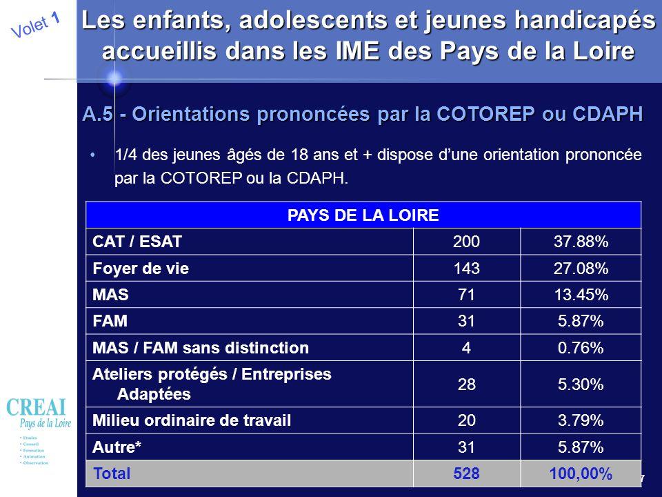 17 Volet 1 Les enfants, adolescents et jeunes handicapés accueillis dans les IME des Pays de la Loire A.5 - Orientations prononcées par la COTOREP ou