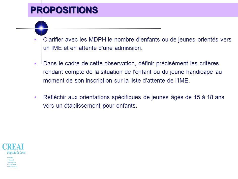 30 PROPOSITIONS Clarifier avec les MDPH le nombre denfants ou de jeunes orientés vers un IME et en attente dune admission. Dans le cadre de cette obse