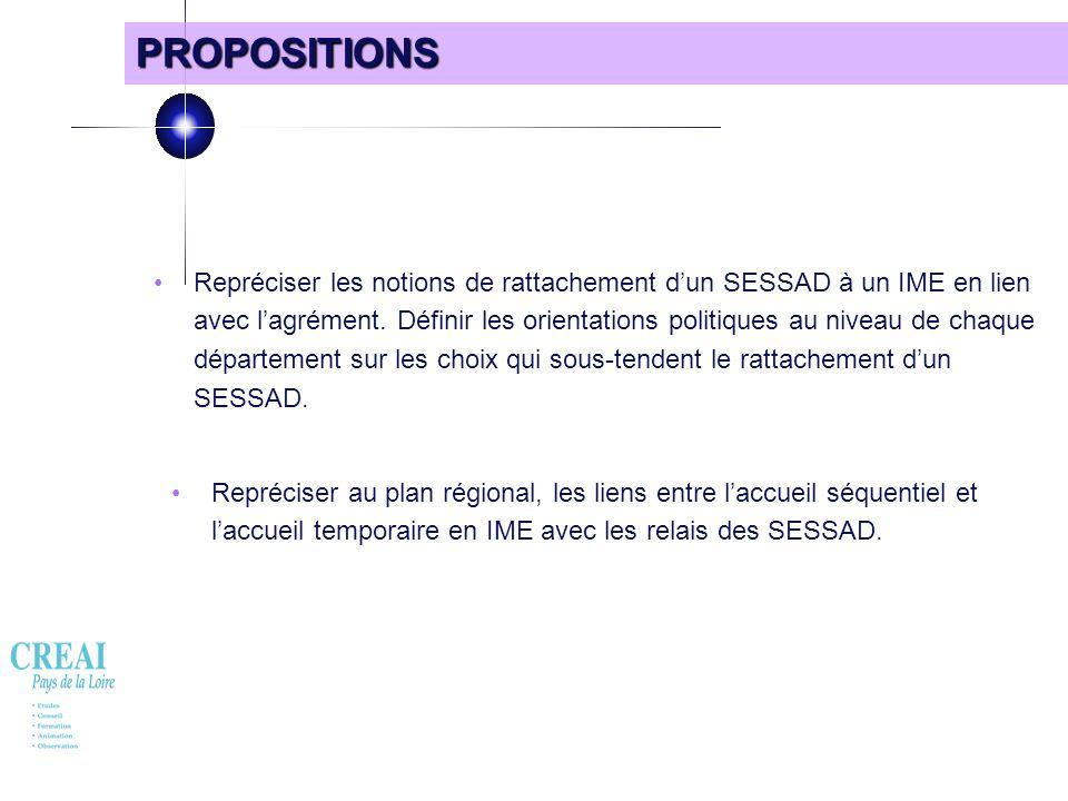 34 PROPOSITIONS Repréciser les notions de rattachement dun SESSAD à un IME en lien avec lagrément. Définir les orientations politiques au niveau de ch