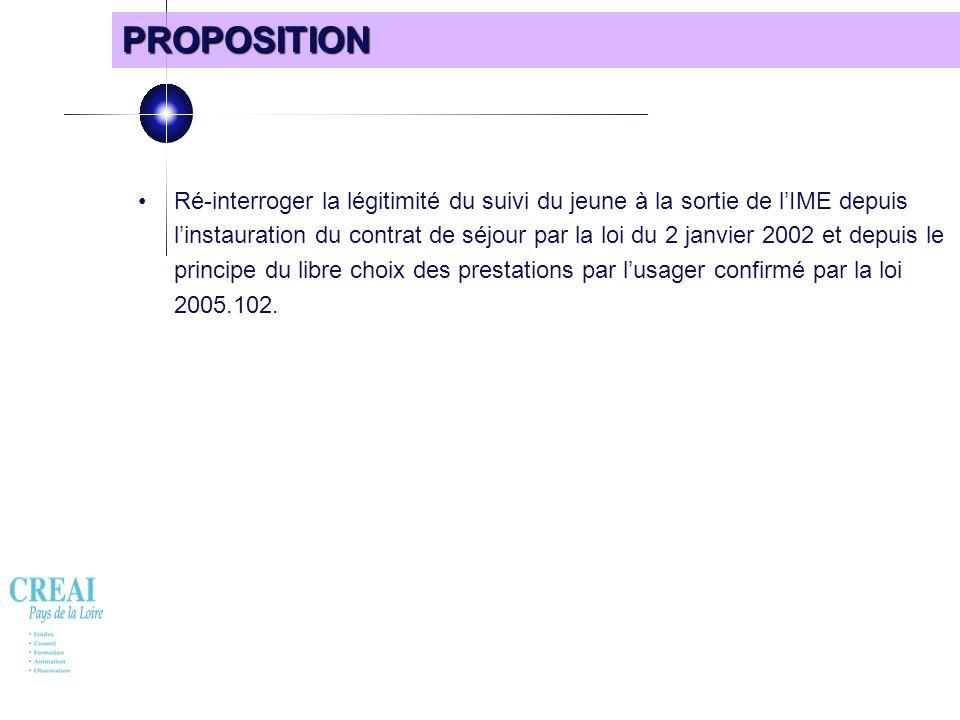 36 PROPOSITION Ré-interroger la légitimité du suivi du jeune à la sortie de lIME depuis linstauration du contrat de séjour par la loi du 2 janvier 200