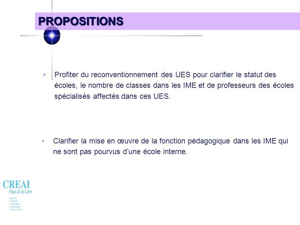 38 PROPOSITIONS Profiter du reconventionnement des UES pour clarifier le statut des écoles, le nombre de classes dans les IME et de professeurs des éc