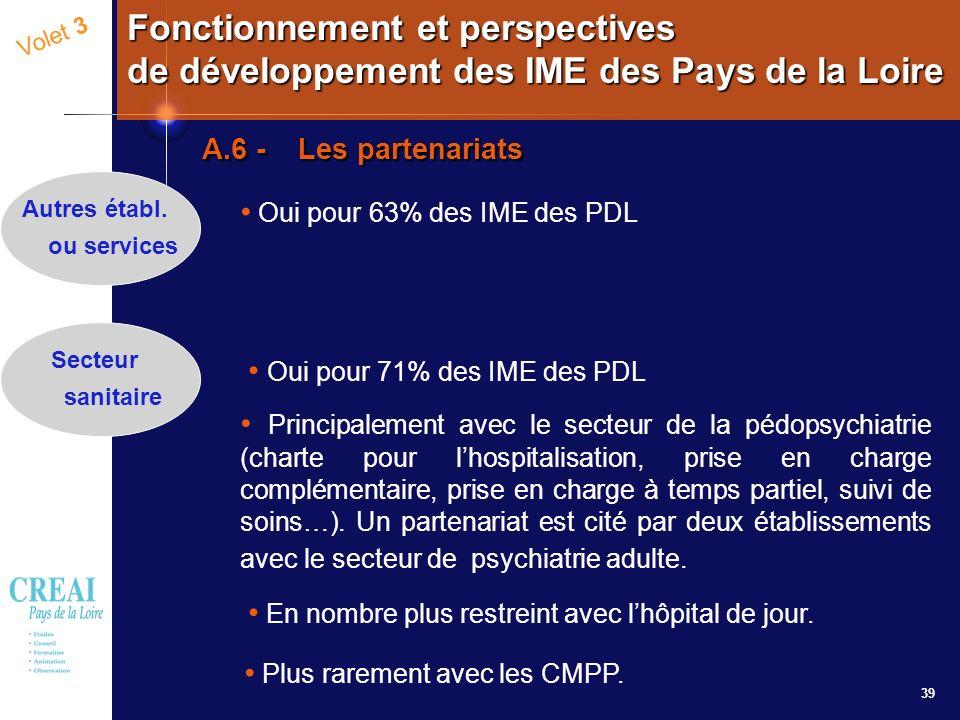 39 Volet 3 Fonctionnement et perspectives de développement des IME des Pays de la Loire A.6 - Les partenariats Oui pour 63% des IME des PDL Oui pour 7