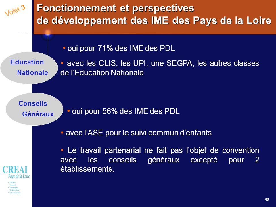 40 Volet 3 Fonctionnement et perspectives de développement des IME des Pays de la Loire oui pour 71% des IME des PDL avec les CLIS, les UPI, une SEGPA