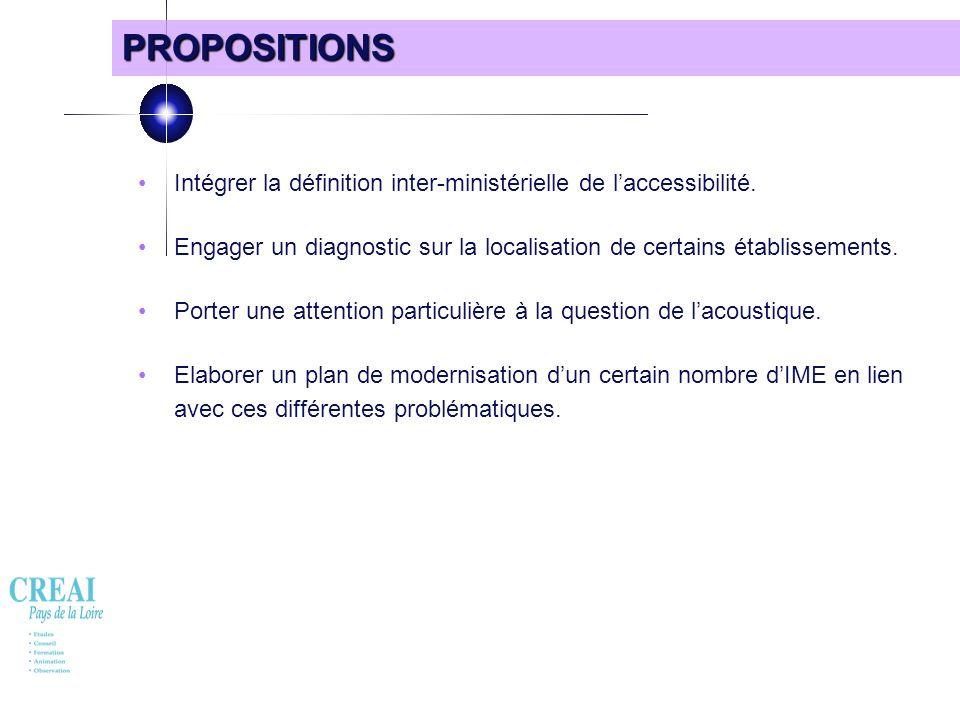 45 PROPOSITIONS Intégrer la définition inter-ministérielle de laccessibilité. Engager un diagnostic sur la localisation de certains établissements. El