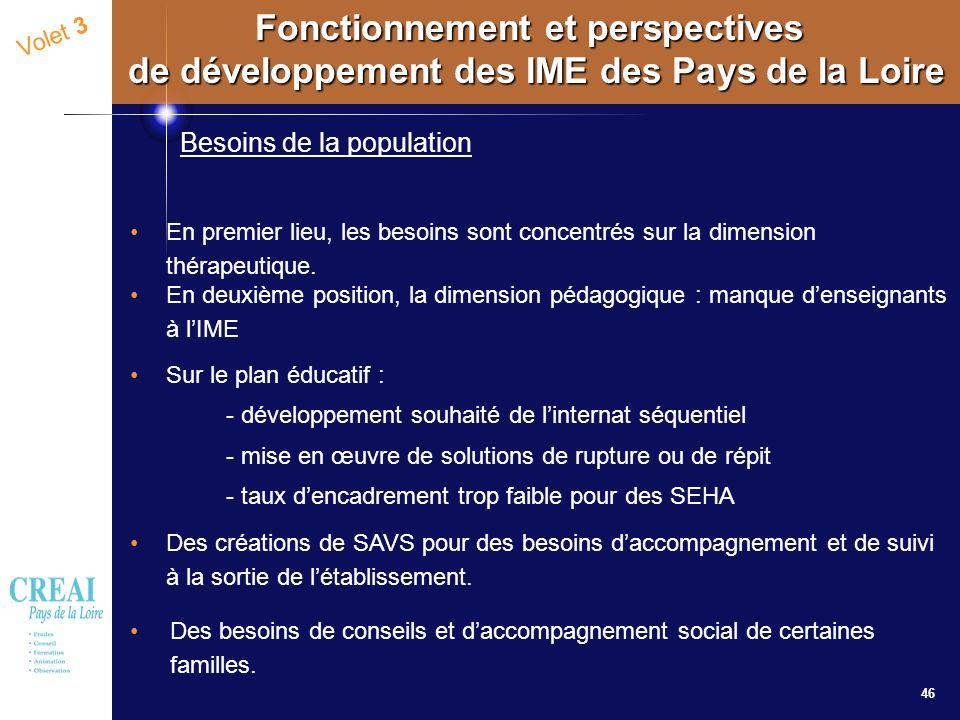 46 Volet 3 Fonctionnement et perspectives de développement des IME des Pays de la Loire Besoins de la population En premier lieu, les besoins sont con
