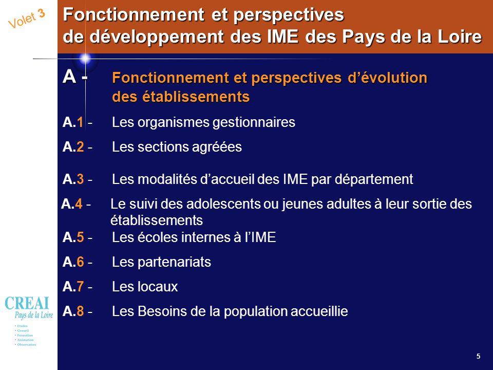 5 A.1 - Les organismes gestionnaires Volet 3 Fonctionnement et perspectives de développement des IME des Pays de la Loire A - Fonctionnement et perspe