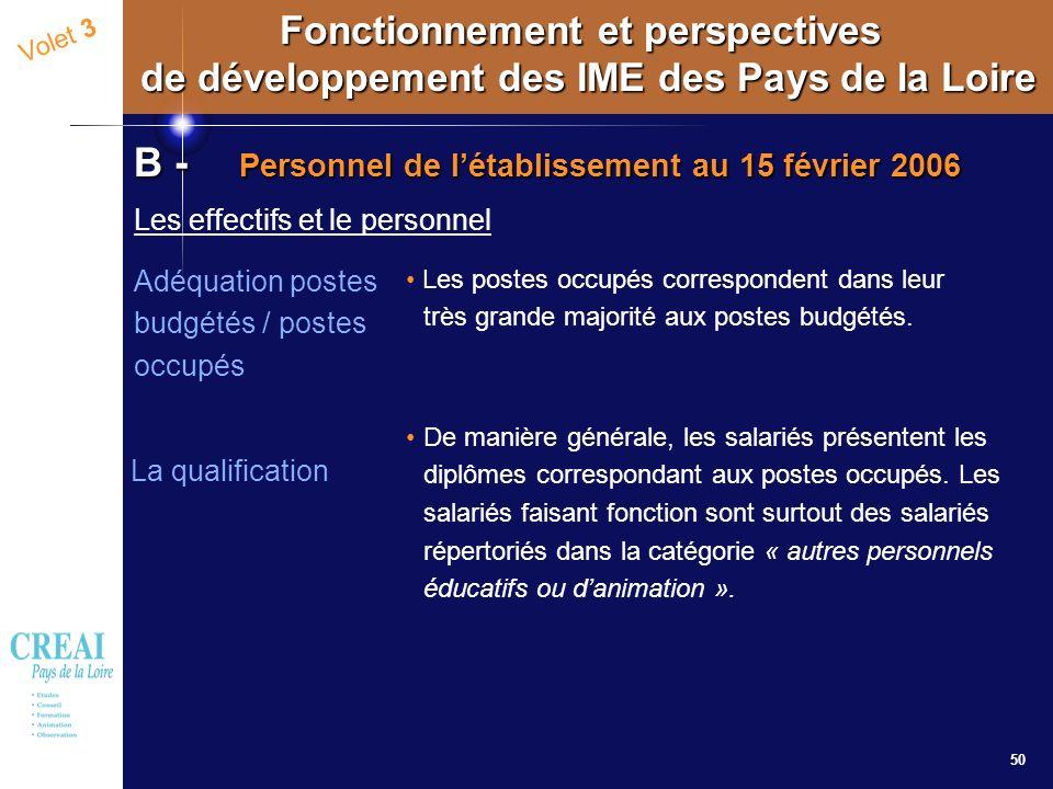 50 Volet 3 Fonctionnement et perspectives de développement des IME des Pays de la Loire B - Personnel de létablissement au 15 février 2006 Les effecti