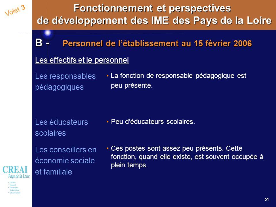 51 Volet 3 Fonctionnement et perspectives de développement des IME des Pays de la Loire B - Personnel de létablissement au 15 février 2006 Les effecti