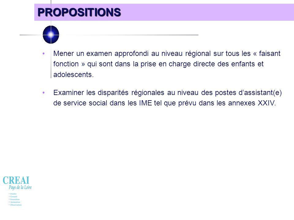 53 PROPOSITIONS Mener un examen approfondi au niveau régional sur tous les « faisant fonction » qui sont dans la prise en charge directe des enfants e