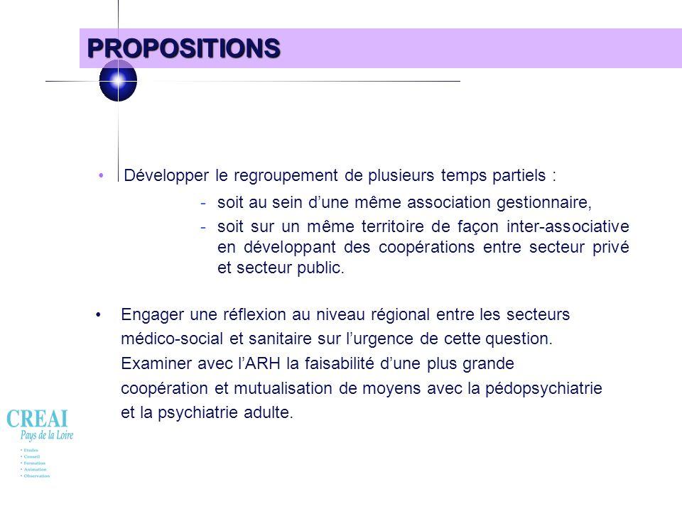 55 PROPOSITIONS Développer le regroupement de plusieurs temps partiels : -soit au sein dune même association gestionnaire, -soit sur un même territoir