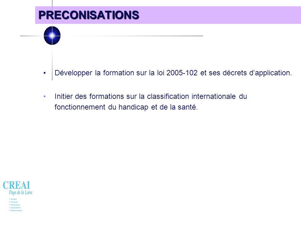 58 PRECONISATIONS Développer la formation sur la loi 2005-102 et ses décrets dapplication. Initier des formations sur la classification internationale