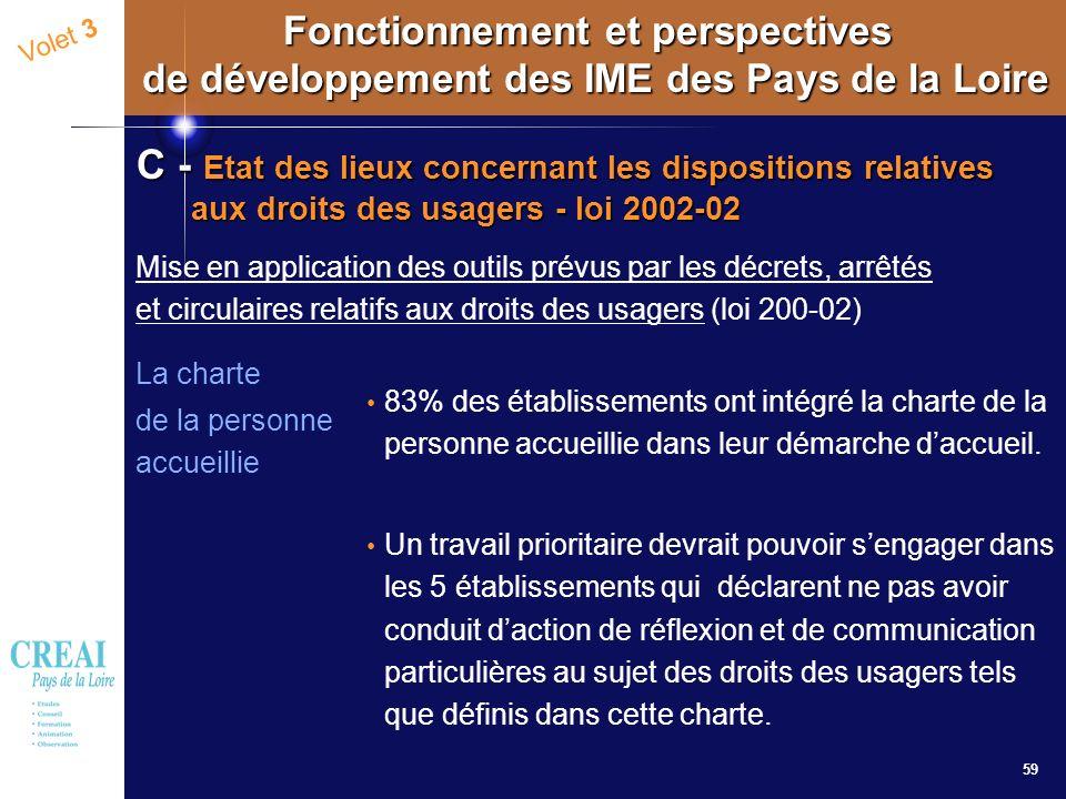 59 Volet 3 Fonctionnement et perspectives de développement des IME des Pays de la Loire C - Etat des lieux concernant les dispositions relatives aux d