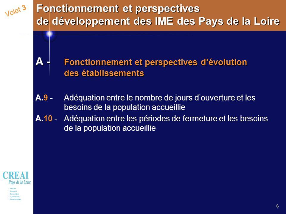 6 Volet 3 Fonctionnement et perspectives de développement des IME des Pays de la Loire A - Fonctionnement et perspectives dévolution des établissement